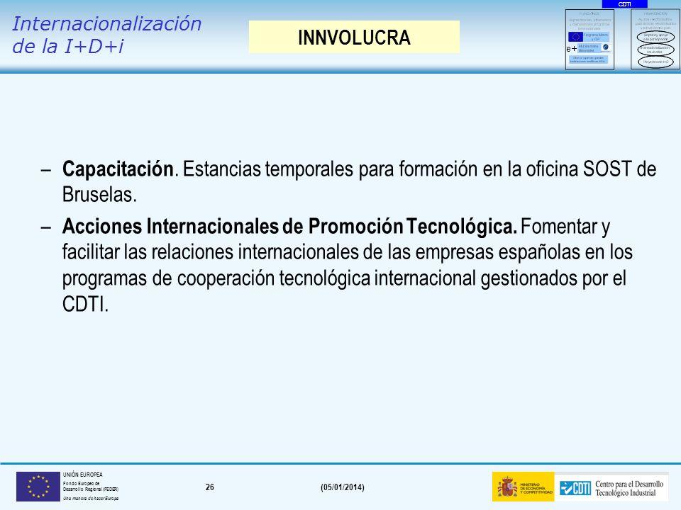 25(05/01/2014) UNIÓN EUROPEA Fondo Europeo de Desarrollo Regional (FEDER) Una manera de hacer Europa Apoyo a la participación española en programas in