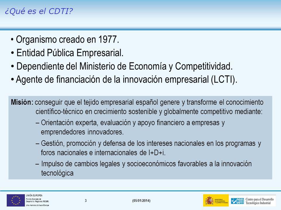 2(05/01/2014) UNIÓN EUROPEA Fondo Europeo de Desarrollo Regional (FEDER) Una manera de hacer Europa ¿Qué es el CDTI? FINANCIACIÓN DE LA I+D+i INTERNAC