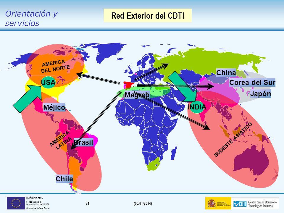 30(05/01/2014) UNIÓN EUROPEA Fondo Europeo de Desarrollo Regional (FEDER) Una manera de hacer Europa Red de puntos de información sobre I+D+i (Red PI+