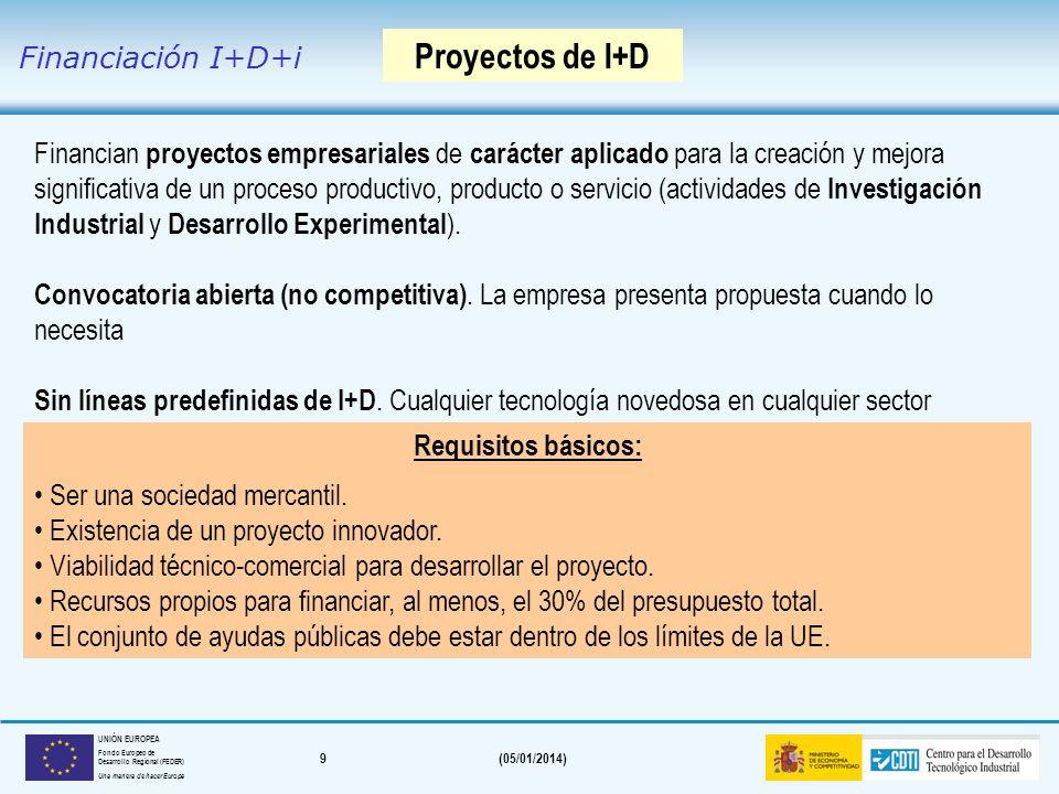 9(05/01/2014) UNIÓN EUROPEA Fondo Europeo de Desarrollo Regional (FEDER) Una manera de hacer Europa Financian proyectos empresariales de carácter aplicado para la creación y mejora significativa de un proceso productivo, producto o servicio (actividades de Investigación Industrial y Desarrollo Experimental ).