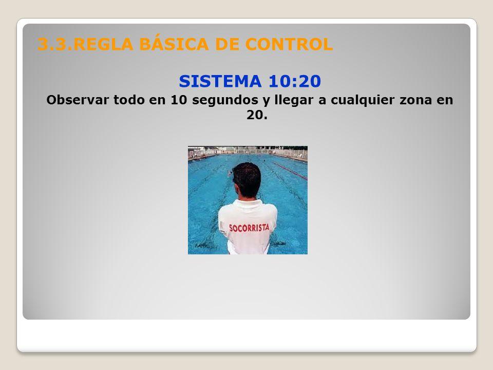 3.3.REGLA BÁSICA DE CONTROL SISTEMA 10:20 Observar todo en 10 segundos y llegar a cualquier zona en 20.