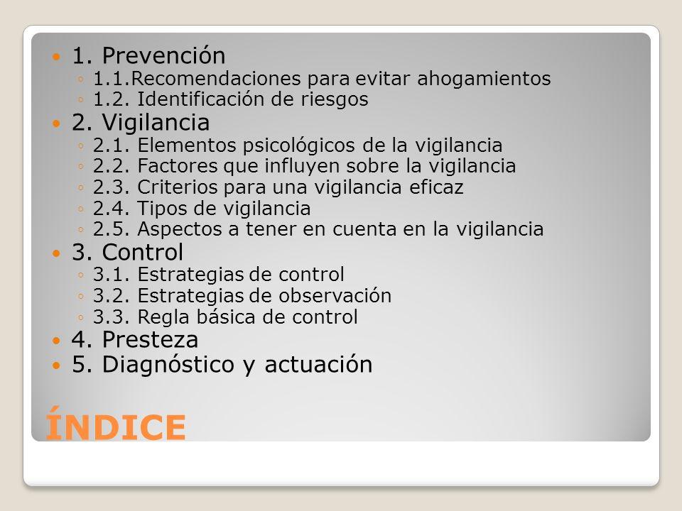 ÍNDICE 1. Prevención 1.1.Recomendaciones para evitar ahogamientos 1.2. Identificación de riesgos 2. Vigilancia 2.1. Elementos psicológicos de la vigil
