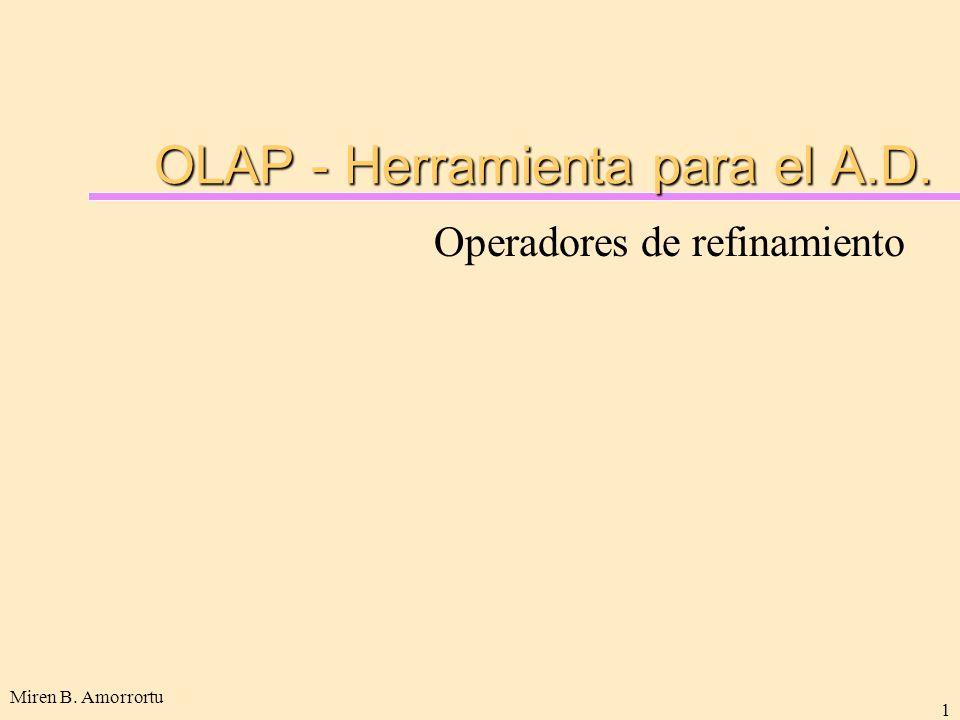 Miren B. Amorrortu 1 OLAP - Herramienta para el A.D. Operadores de refinamiento