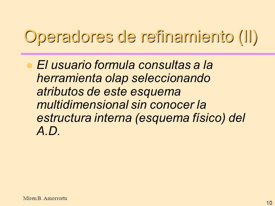 Miren B. Amorrortu 10 Operadores de refinamiento (II) El usuario formula consultas a la herramienta olap seleccionando atributos de este esquema multi