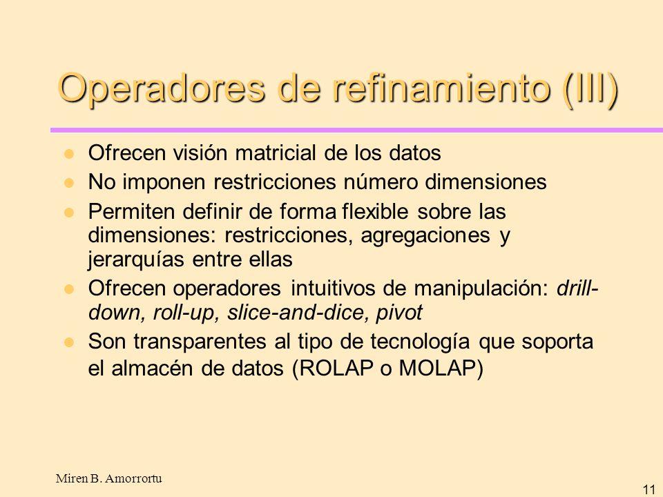 Miren B. Amorrortu 11 Operadores de refinamiento (III) Ofrecen visión matricial de los datos No imponen restricciones número dimensiones Permiten defi