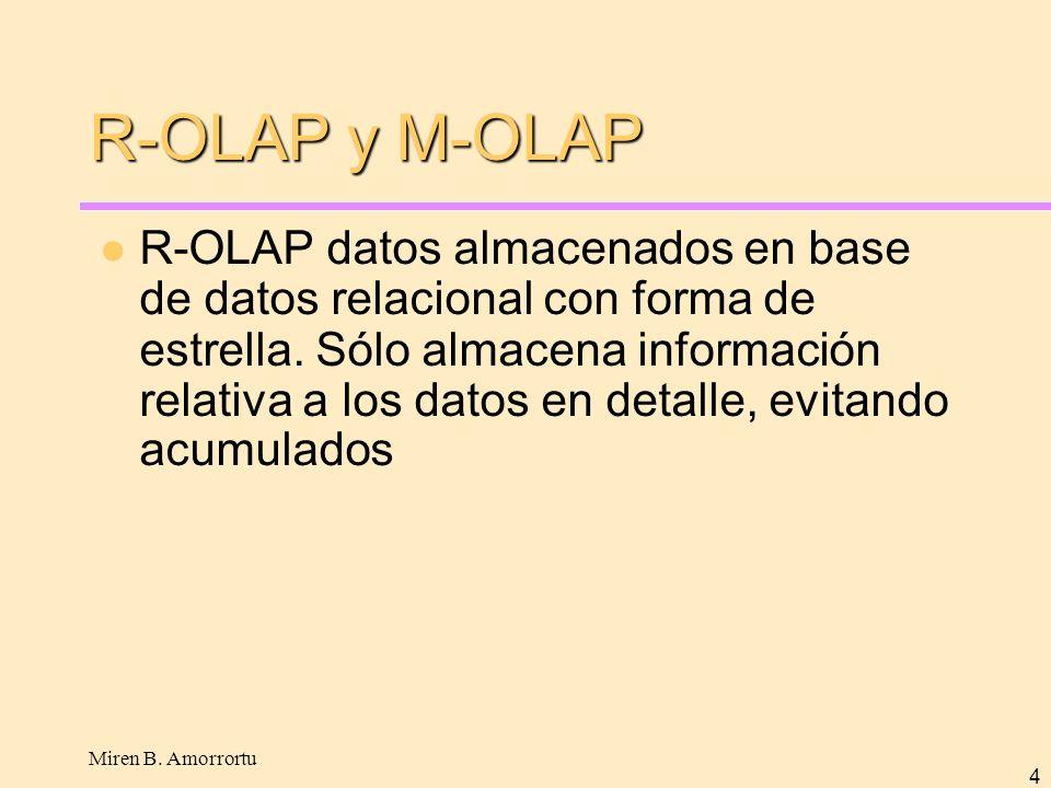 Miren B. Amorrortu 4 R-OLAP y M-OLAP R-OLAP datos almacenados en base de datos relacional con forma de estrella. Sólo almacena información relativa a