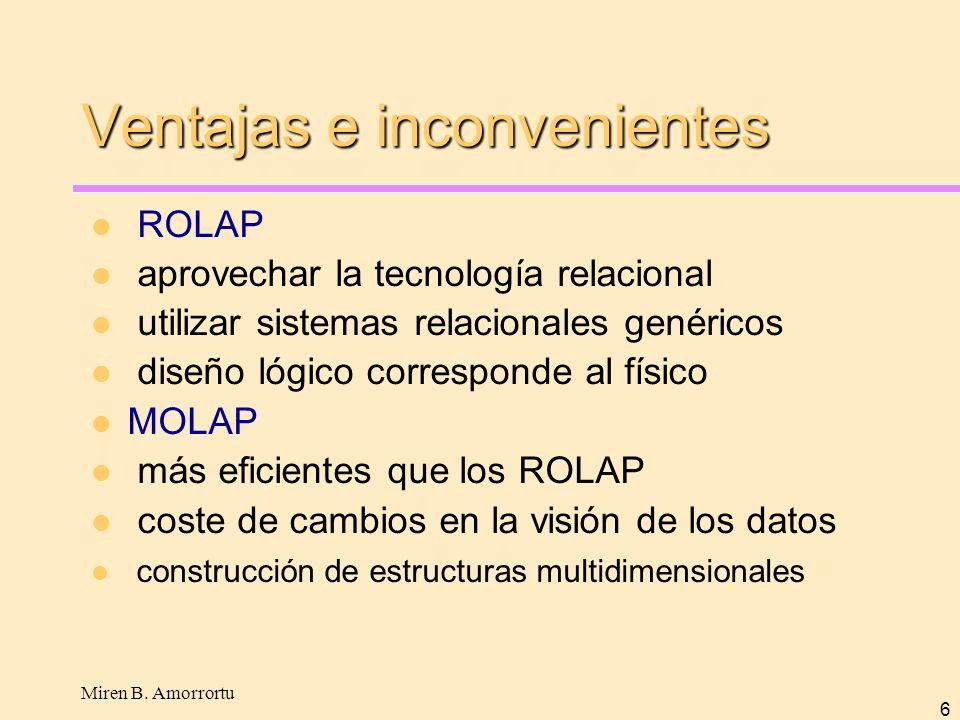Miren B. Amorrortu 6 Ventajas e inconvenientes ROLAP aprovechar la tecnología relacional utilizar sistemas relacionales genéricos diseño lógico corres