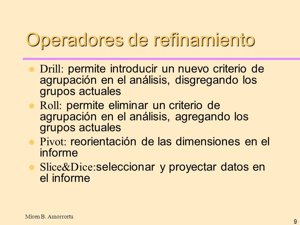 Miren B. Amorrortu 9 Operadores de refinamiento Drill: permite introducir un nuevo criterio de agrupación en el análisis, disgregando los grupos actua