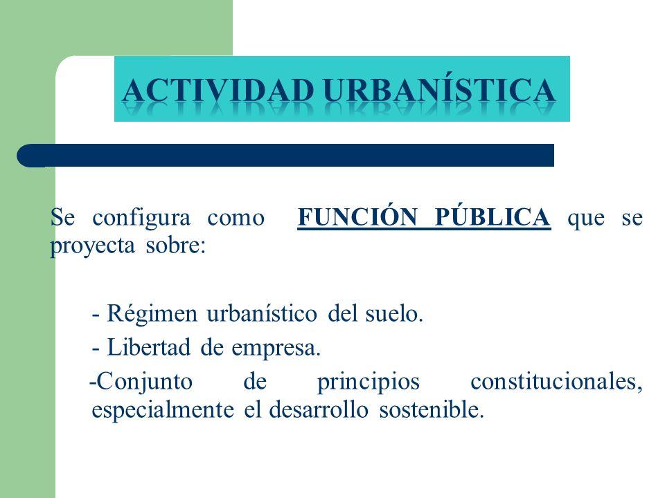 Se configura como FUNCIÓN PÚBLICA que se proyecta sobre: - Régimen urbanístico del suelo. - Libertad de empresa. -Conjunto de principios constituciona