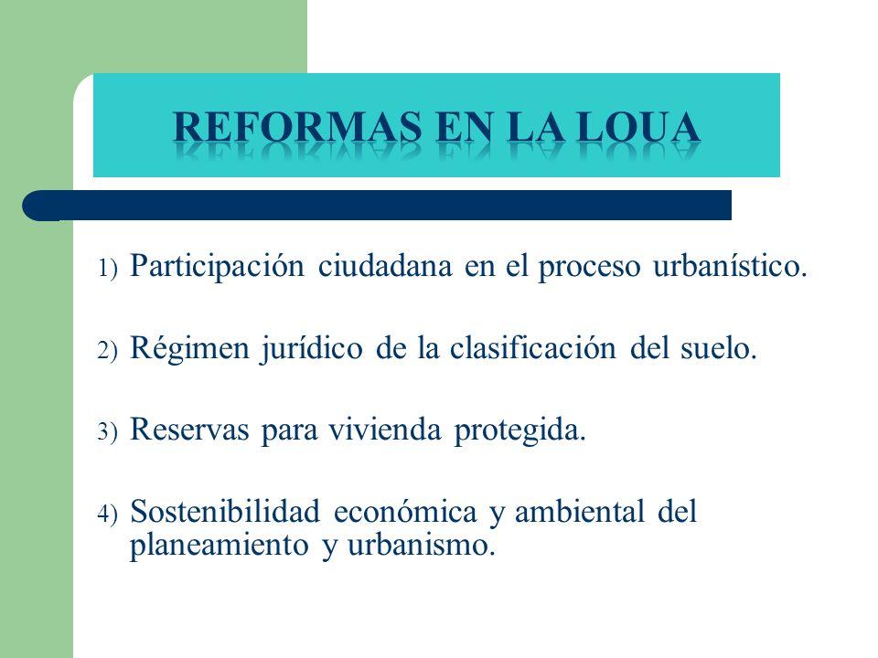 1) Participación ciudadana en el proceso urbanístico. 2) Régimen jurídico de la clasificación del suelo. 3) Reservas para vivienda protegida. 4) Soste