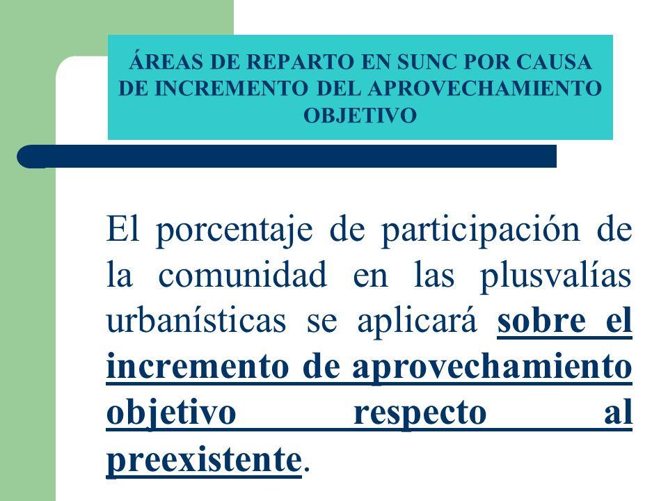 ÁREAS DE REPARTO EN SUNC POR CAUSA DE INCREMENTO DEL APROVECHAMIENTO OBJETIVO El porcentaje de participación de la comunidad en las plusvalías urbanís