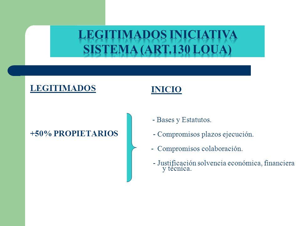 LEGITIMADOS +50% PROPIETARIOS INICIO - Bases y Estatutos. - Compromisos plazos ejecución. - Compromisos colaboración. - Justificación solvencia económ
