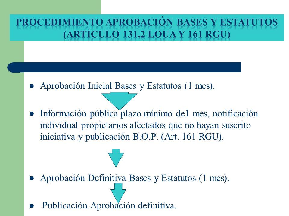 Aprobación Inicial Bases y Estatutos (1 mes). Información pública plazo mínimo de1 mes, notificación individual propietarios afectados que no hayan su