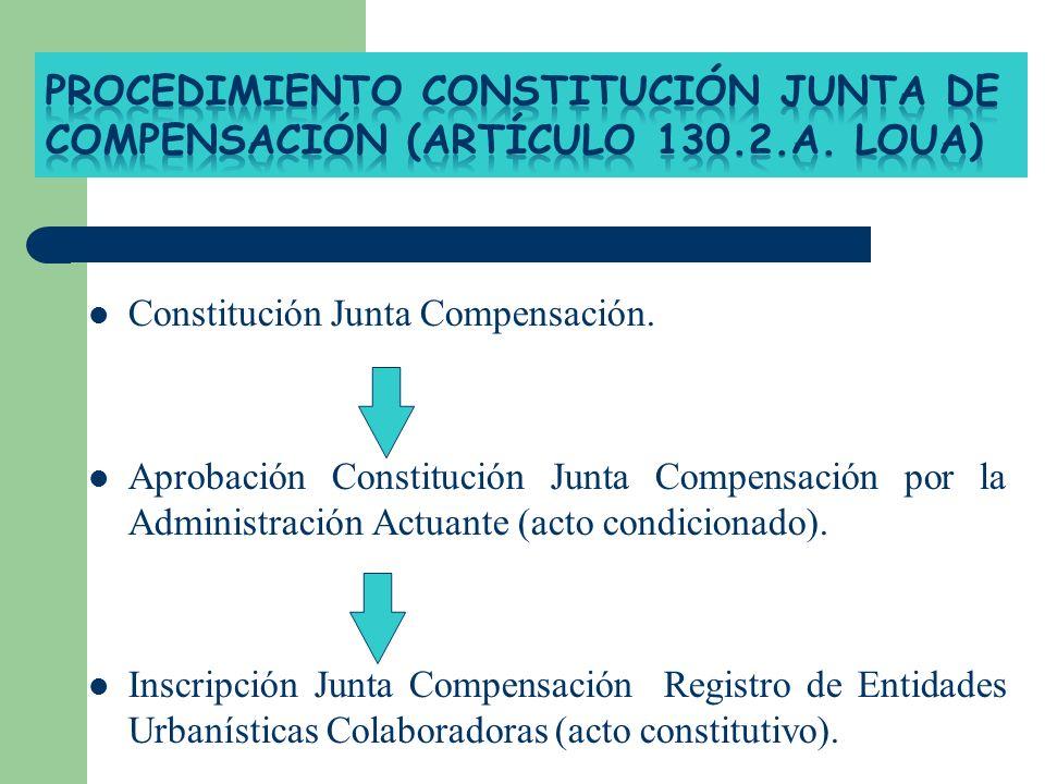 Constitución Junta Compensación. Aprobación Constitución Junta Compensación por la Administración Actuante (acto condicionado). Inscripción Junta Comp