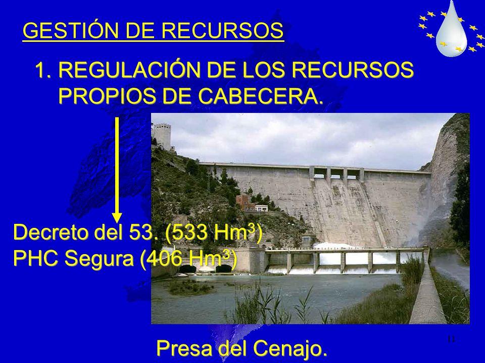 11 GESTIÓN DE RECURSOS 1.REGULACIÓN DE LOS RECURSOS PROPIOS DE CABECERA. Decreto del 53. (533 Hm 3 ) PHC Segura (406 Hm 3 ) Decreto del 53. (533 Hm 3