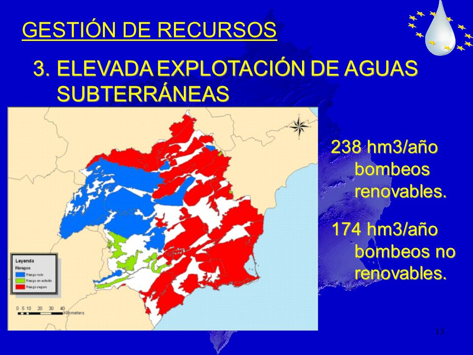 13 GESTIÓN DE RECURSOS 3.ELEVADA EXPLOTACIÓN DE AGUAS SUBTERRÁNEAS 238 hm3/año bombeos renovables. 174 hm3/año bombeos no renovables. 238 hm3/año bomb