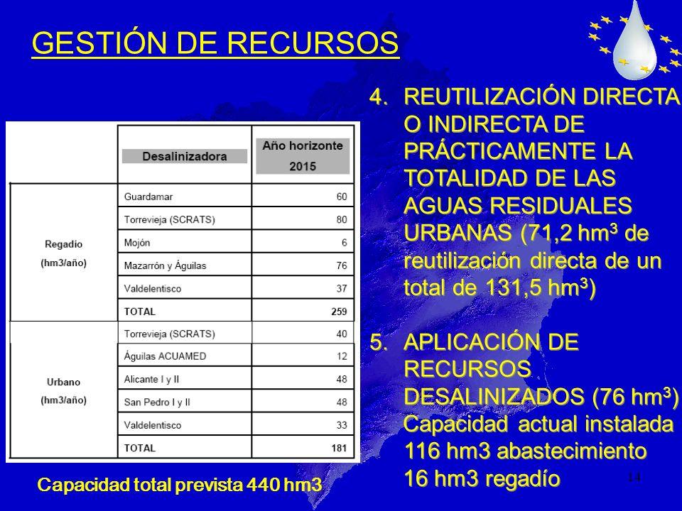 14 GESTIÓN DE RECURSOS 4.REUTILIZACIÓN DIRECTA O INDIRECTA DE PRÁCTICAMENTE LA TOTALIDAD DE LAS AGUAS RESIDUALES URBANAS (71,2 hm 3 de reutilización d