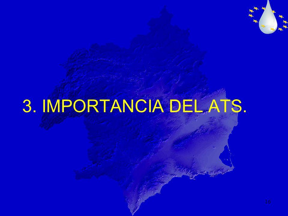 16 3. IMPORTANCIA DEL ATS.