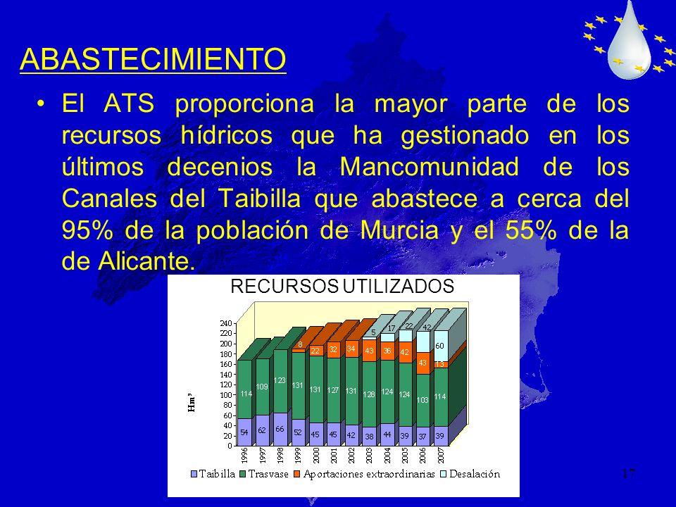 17 RECURSOS UTILIZADOS El ATS proporciona la mayor parte de los recursos hídricos que ha gestionado en los últimos decenios la Mancomunidad de los Can