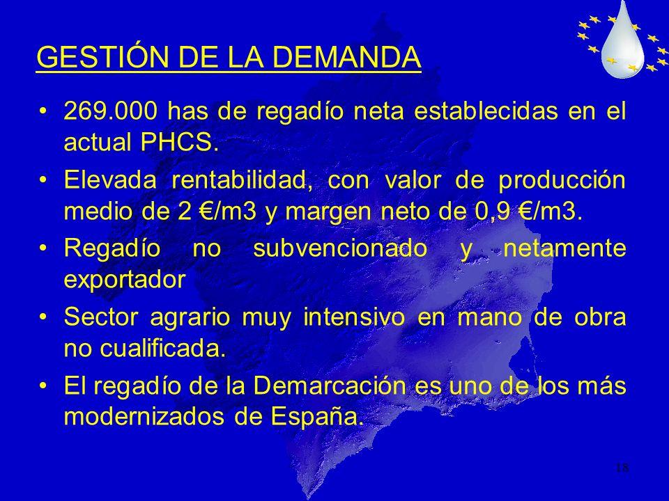 18 GESTIÓN DE LA DEMANDA 269.000 has de regadío neta establecidas en el actual PHCS. Elevada rentabilidad, con valor de producción medio de 2 /m3 y ma