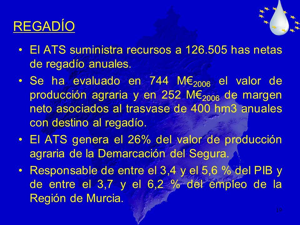 19 El ATS suministra recursos a 126.505 has netas de regadío anuales. Se ha evaluado en 744 M 2006 el valor de producción agraria y en 252 M 2006 de m