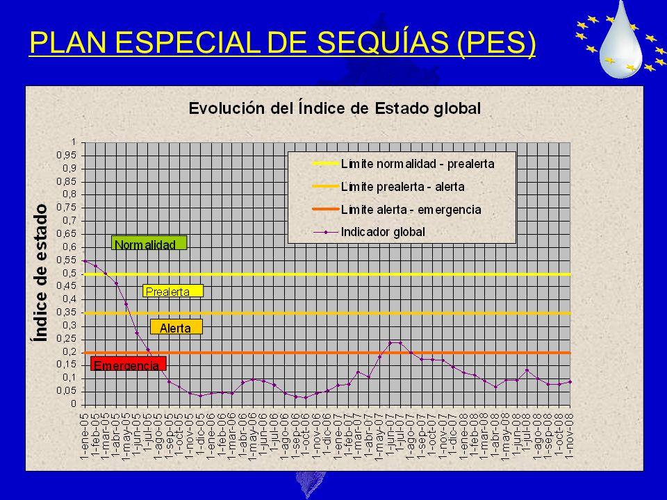 24 PLAN ESPECIAL DE SEQUÍAS (PES)