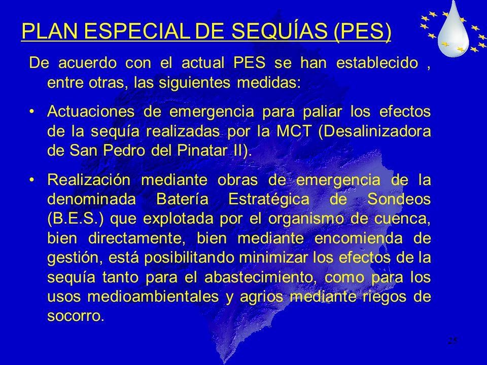25 De acuerdo con el actual PES se han establecido, entre otras, las siguientes medidas: Actuaciones de emergencia para paliar los efectos de la sequí