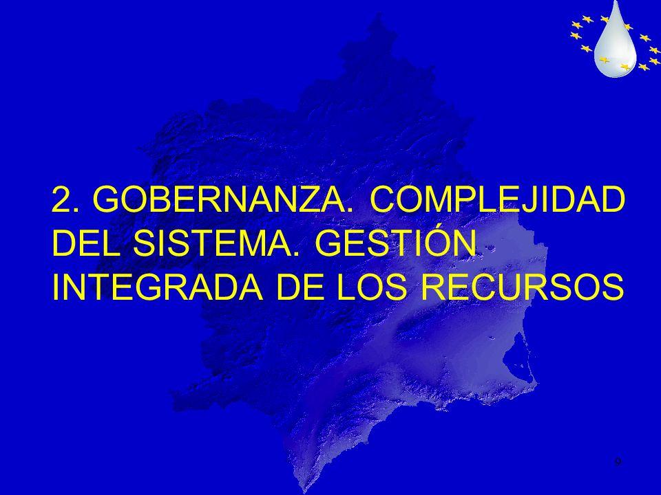 9 2. GOBERNANZA. COMPLEJIDAD DEL SISTEMA. GESTIÓN INTEGRADA DE LOS RECURSOS
