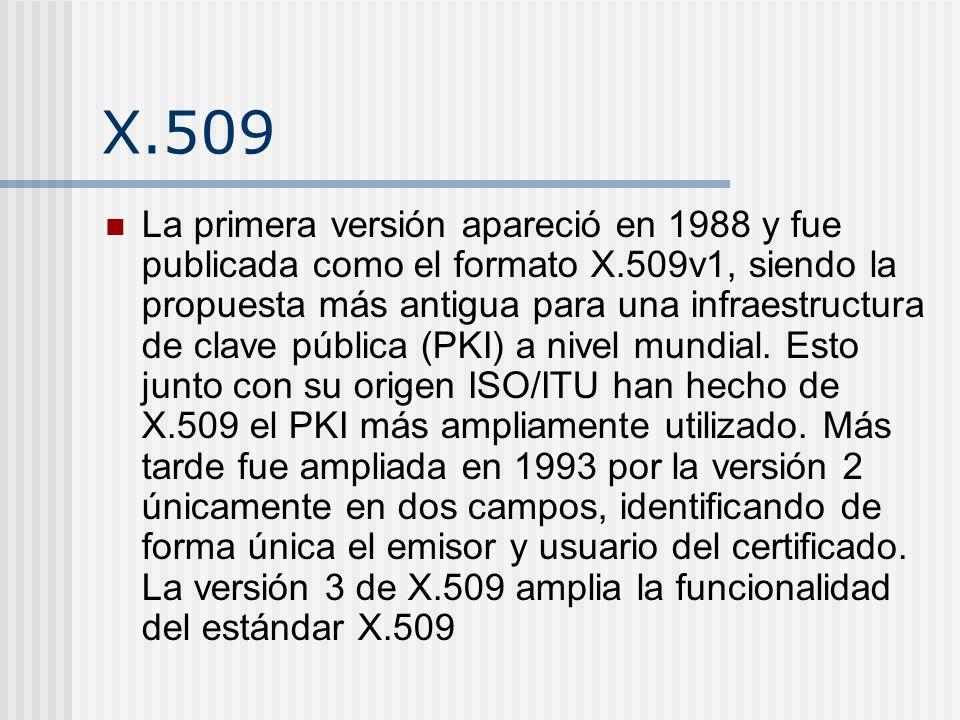 X.509.Campos V: Versión del certificado. SN: Número de serie.