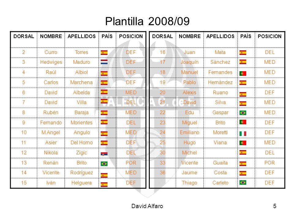 David Alfaro6 MESTALLA Inauguración: 1923 Capacidad: 55.000 espectadores Dimensiones: 105 X 70 cm Durante las temporadas comprendidas entre 1969- 1995,pasó a llamarse, Estadio Luis Casanova, y en próximas fechas se dará paso al Nuevo Mestalla
