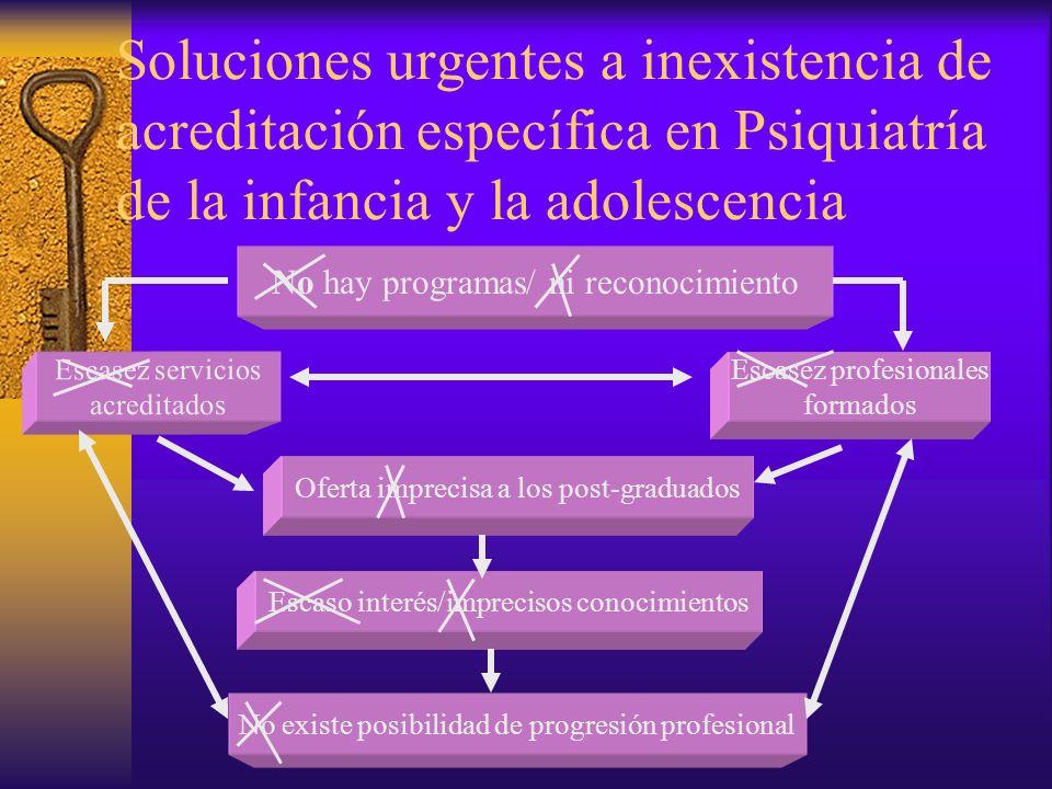 Las vicisitudes de la Psiquiatría Infantil en España