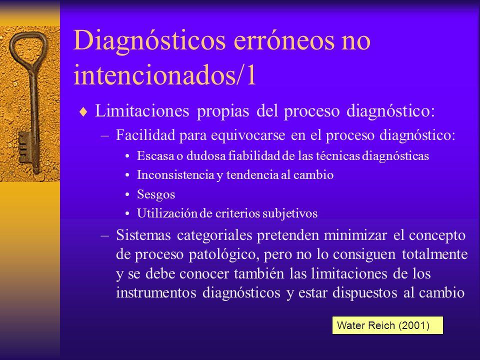 Diagnósticos erróneos Intencionados: Se producen daños a personas o para la integridad de la profesión No intencionados: Sutiles e insidiosos y no son meras equivocaciones Water Reich (2001)