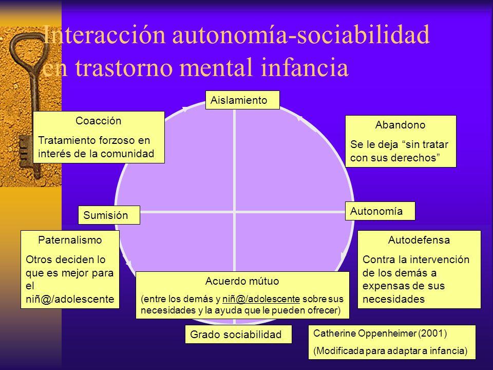 Tratamiento involuntario en la infancia y adolescencia Éxito de la coacción en el inicio de los tratamientos de trastornos mentales de la infancia y adolescencia: –Una coacción inicial puede llevar a una mayor libertad...