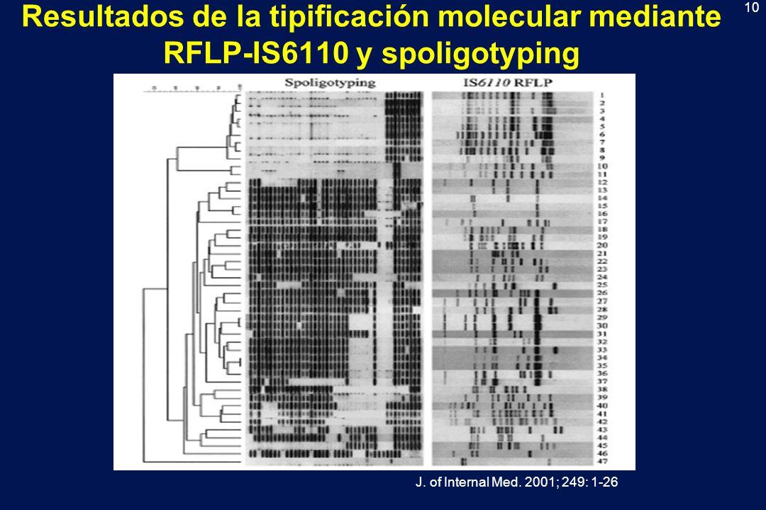 10 Resultados de la tipificación molecular mediante RFLP-IS6110 y spoligotyping J. of Internal Med. 2001; 249: 1-26