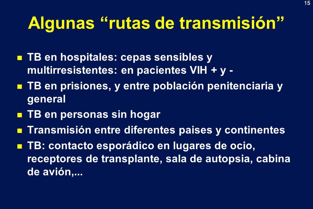 15 Algunas rutas de transmisión n TB en hospitales: cepas sensibles y multirresistentes: en pacientes VIH + y - n TB en prisiones, y entre población p