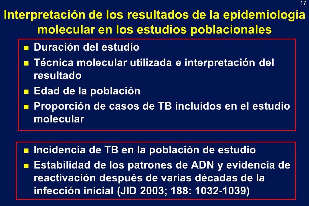 17 Interpretación de los resultados de la epidemiología molecular en los estudios poblacionales n Duración del estudio n Técnica molecular utilizada e