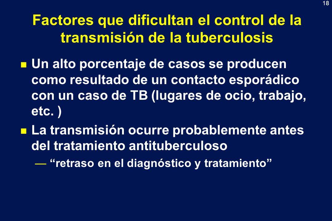 18 Factores que dificultan el control de la transmisión de la tuberculosis n Un alto porcentaje de casos se producen como resultado de un contacto esp