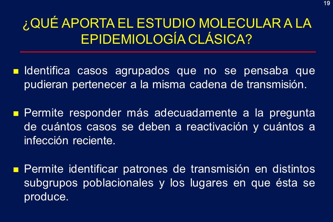 19 ¿QUÉ APORTA EL ESTUDIO MOLECULAR A LA EPIDEMIOLOGÍA CLÁSICA? n Identifica casos agrupados que no se pensaba que pudieran pertenecer a la misma cade