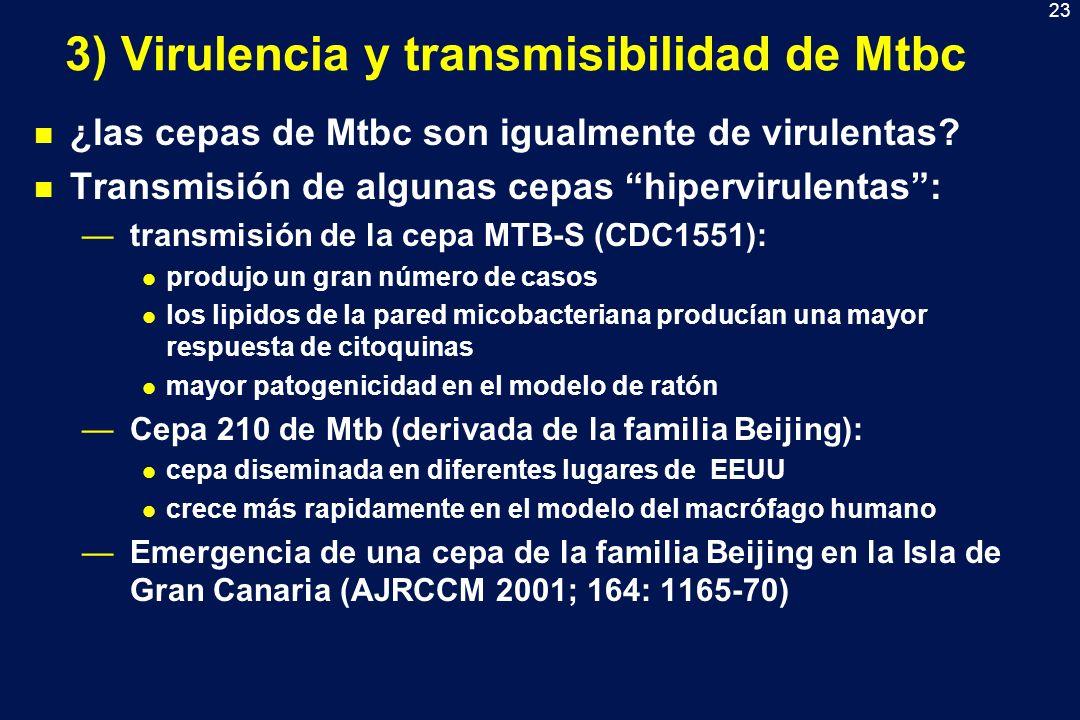 23 3) Virulencia y transmisibilidad de Mtbc n ¿las cepas de Mtbc son igualmente de virulentas? n Transmisión de algunas cepas hipervirulentas: transmi