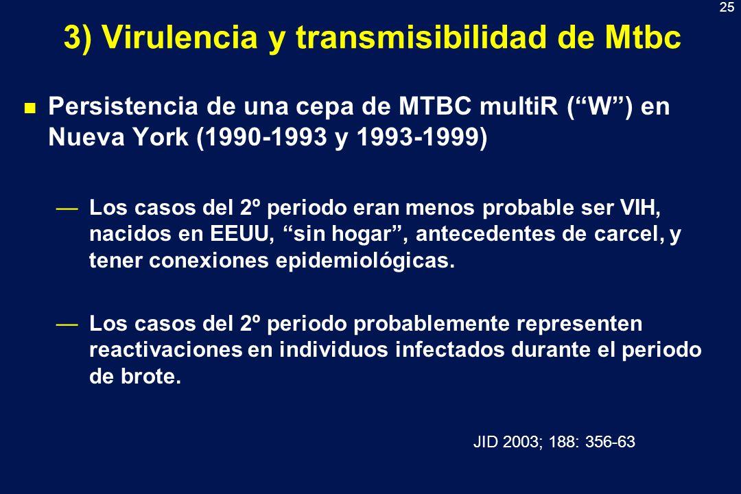 25 3) Virulencia y transmisibilidad de Mtbc n Persistencia de una cepa de MTBC multiR (W) en Nueva York (1990-1993 y 1993-1999) Los casos del 2º perio