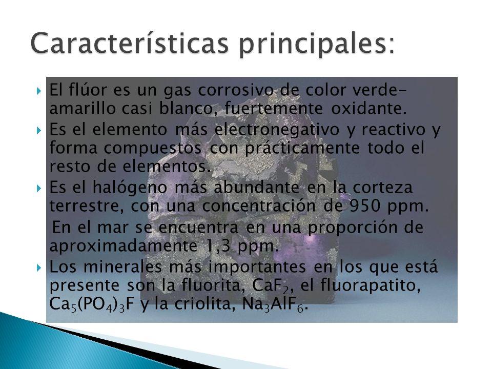 Compuestos y aplicaciones: El flúor se obtiene mediante electrólisis de una mezcla de HF y KF.