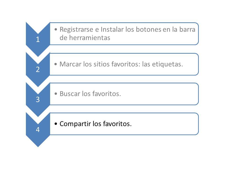 1 Registrarse e Instalar los botones en la barra de herramientas 2 Marcar los sitios favoritos: las etiquetas.