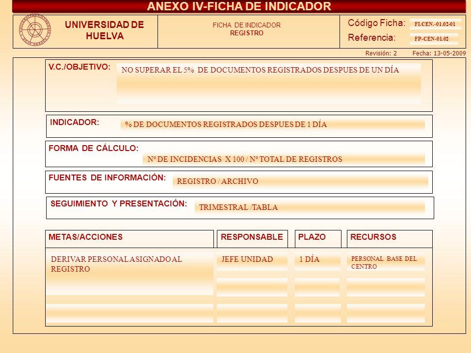 V.C./OBJETIVO: INDICADOR: FORMA DE CÁLCULO: FUENTES DE INFORMACIÓN: SEGUIMIENTO Y PRESENTACIÓN: METAS/ACCIONESRESPONSABLEPLAZORECURSOS Código Ficha: U