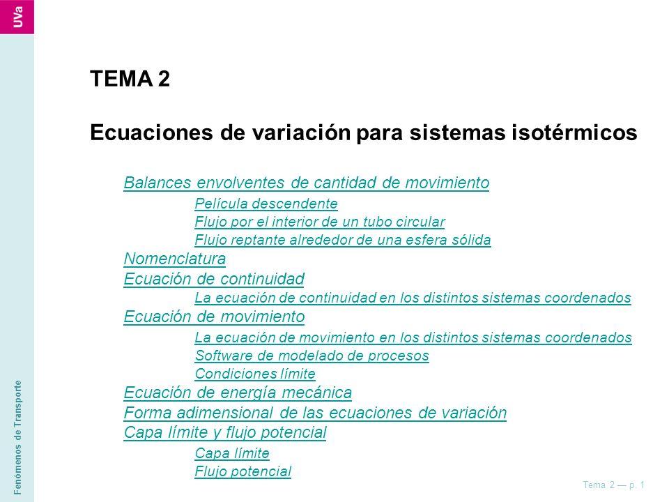 Fenómenos de Transporte Tema 2 p. 1 TEMA 2 Ecuaciones de variación para sistemas isotérmicos Balances envolventes de cantidad de movimiento Película d