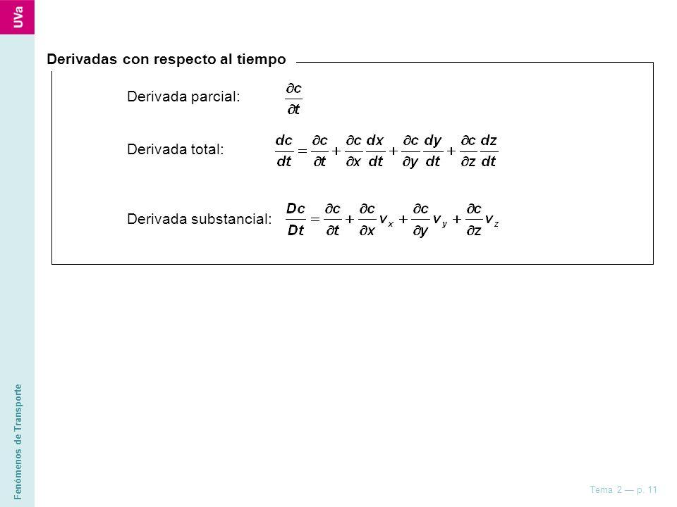 Fenómenos de Transporte Tema 2 p. 11 Derivadas con respecto al tiempo Derivada parcial: Derivada total: Derivada substancial: