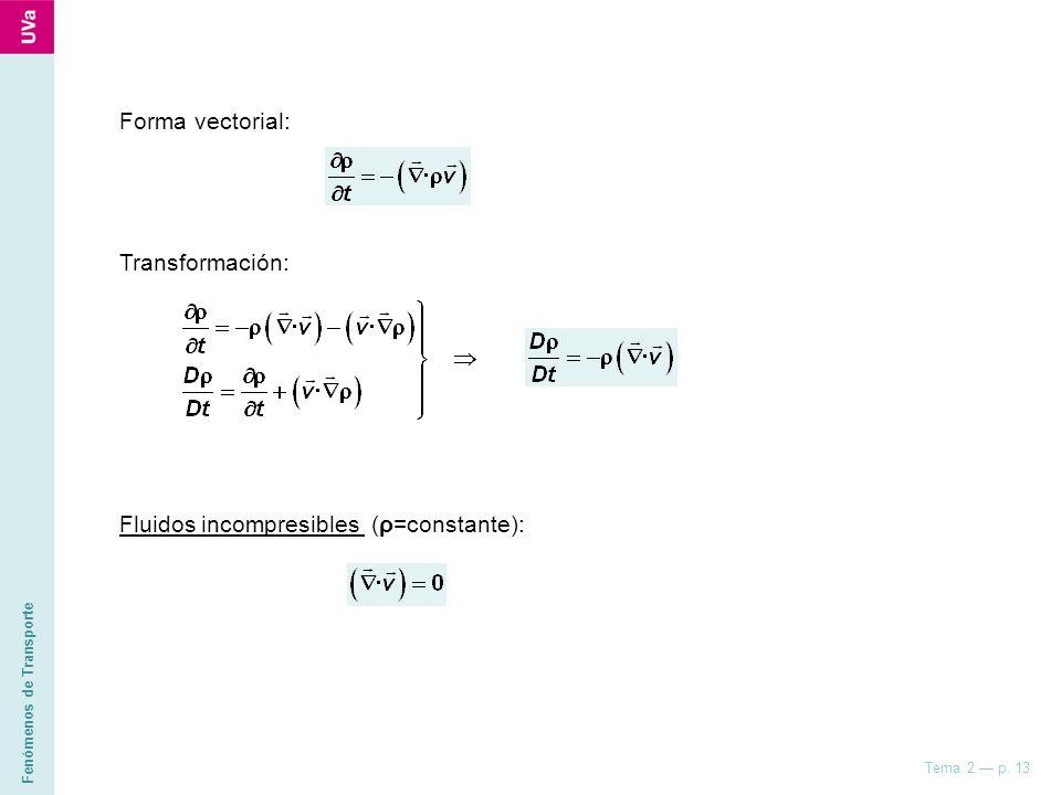 Fenómenos de Transporte Tema 2 p. 13 Forma vectorial: Transformación: Fluidos incompresibles (ρ=constante):