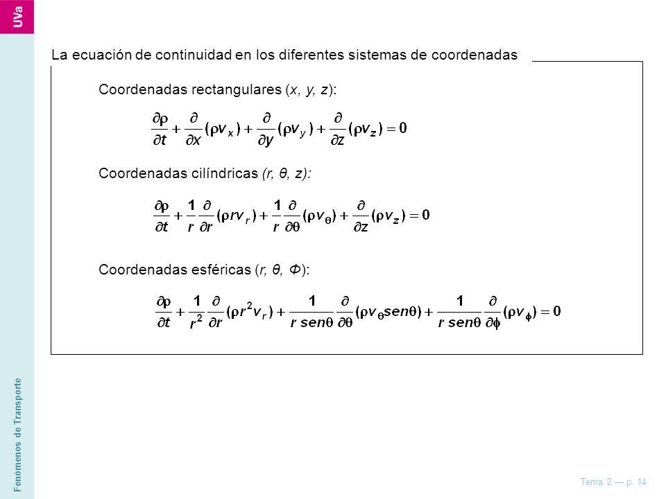 Fenómenos de Transporte Tema 2 p. 14 Coordenadas rectangulares (x, y, z): Coordenadas cilíndricas (r, θ, z): Coordenadas esféricas (r, θ, Φ): La ecuac