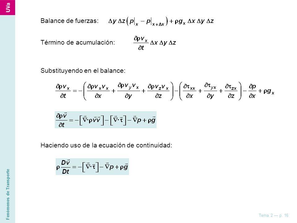 Fenómenos de Transporte Tema 2 p. 16 Balance de fuerzas: Término de acumulación: Substituyendo en el balance: Haciendo uso de la ecuación de continuid