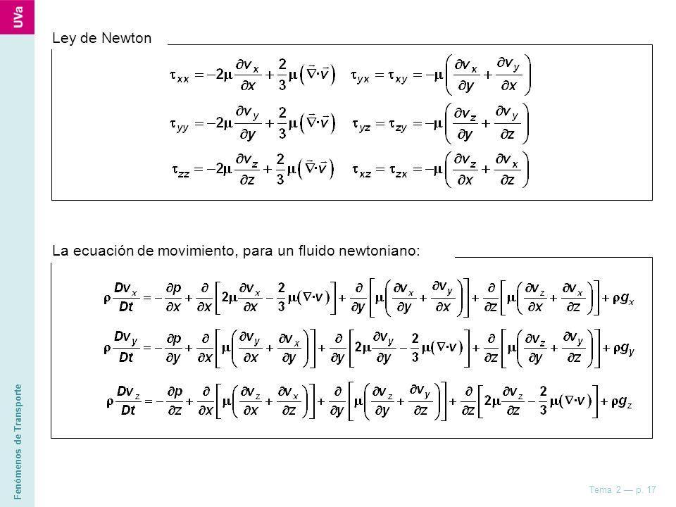 Fenómenos de Transporte Tema 2 p. 17 Ley de Newton La ecuación de movimiento, para un fluido newtoniano: