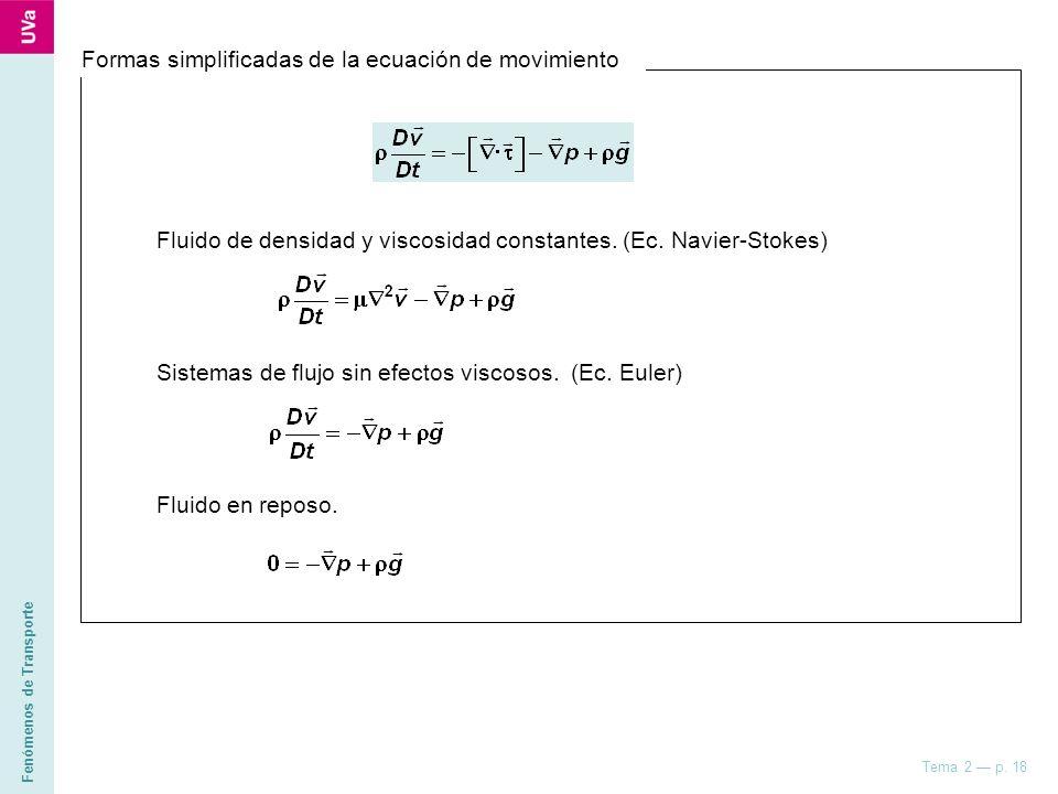 Fenómenos de Transporte Tema 2 p. 18 Fluido de densidad y viscosidad constantes. (Ec. Navier-Stokes) Sistemas de flujo sin efectos viscosos. (Ec. Eule